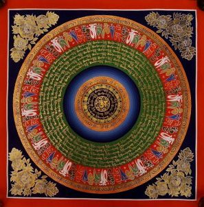 Tibetan Om Thangka Painting